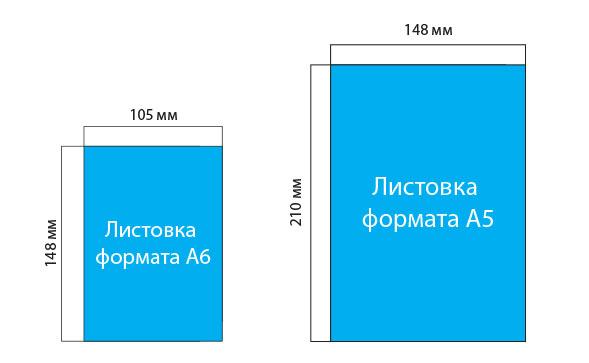Как сделать макет флаера а6 - Spektr-analiz.ru