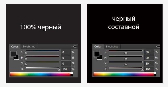 Настройки печати хорошего черного цвета