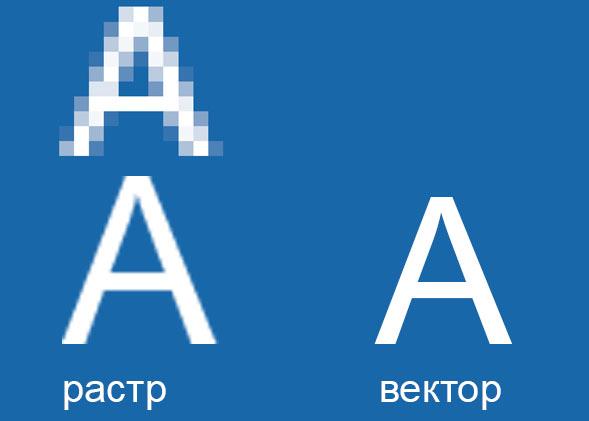rastr_vektor