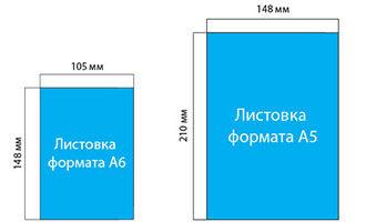 Листовка А5 и А6 размера